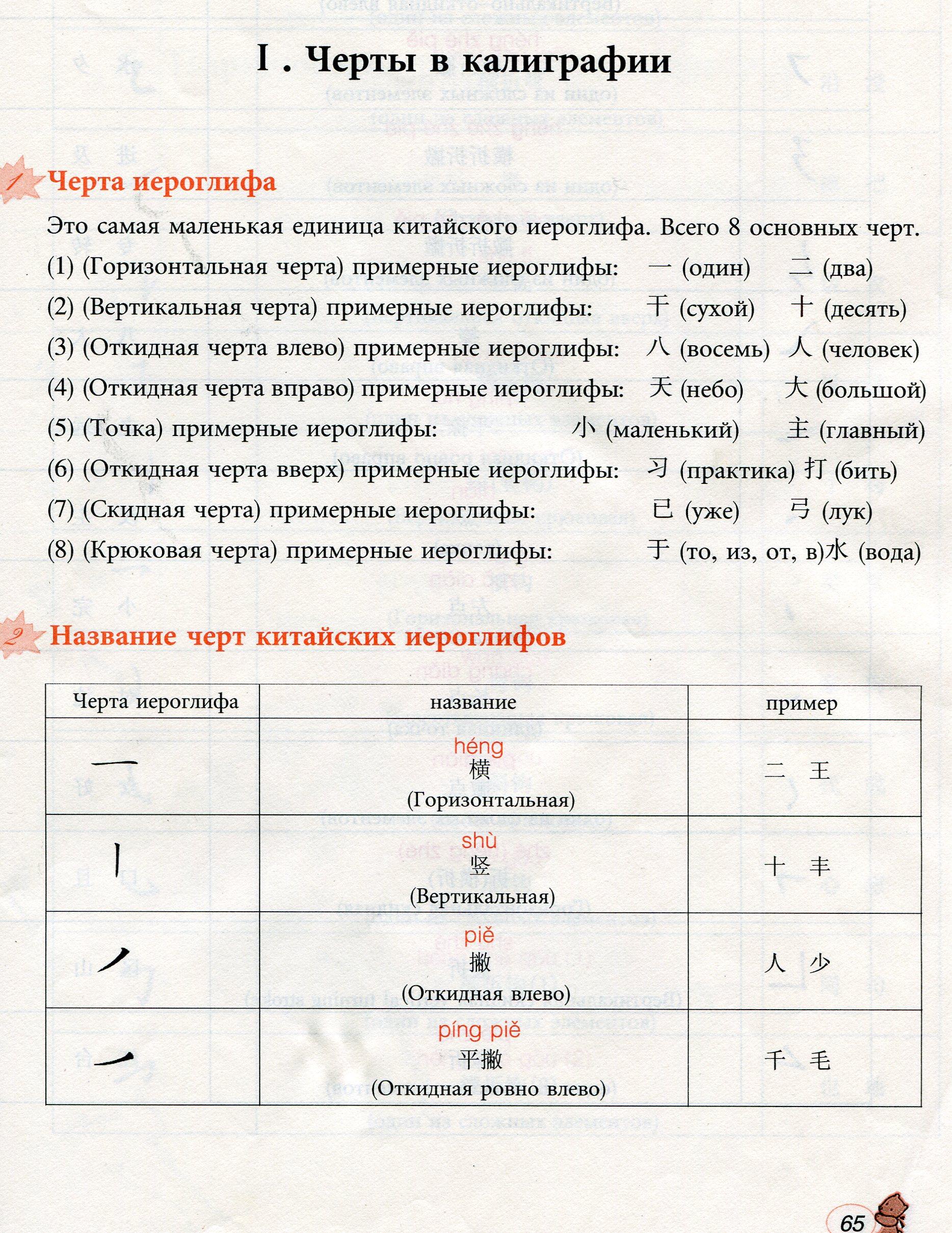 Иероглифика китайского языка